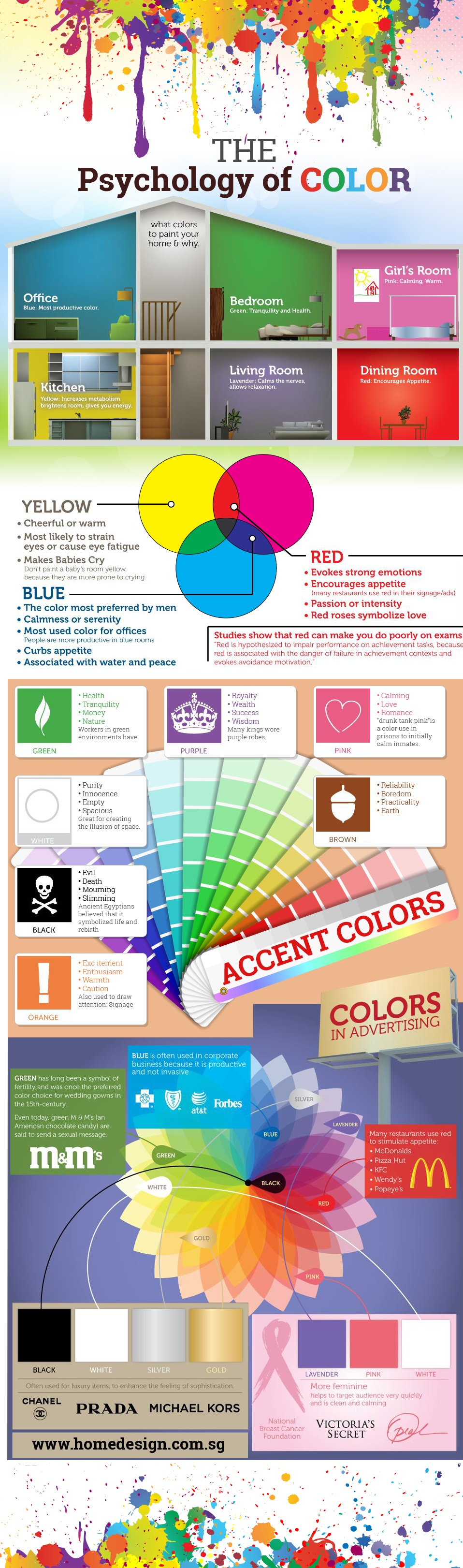 Infographic- How to choose the right painting color for your home and office